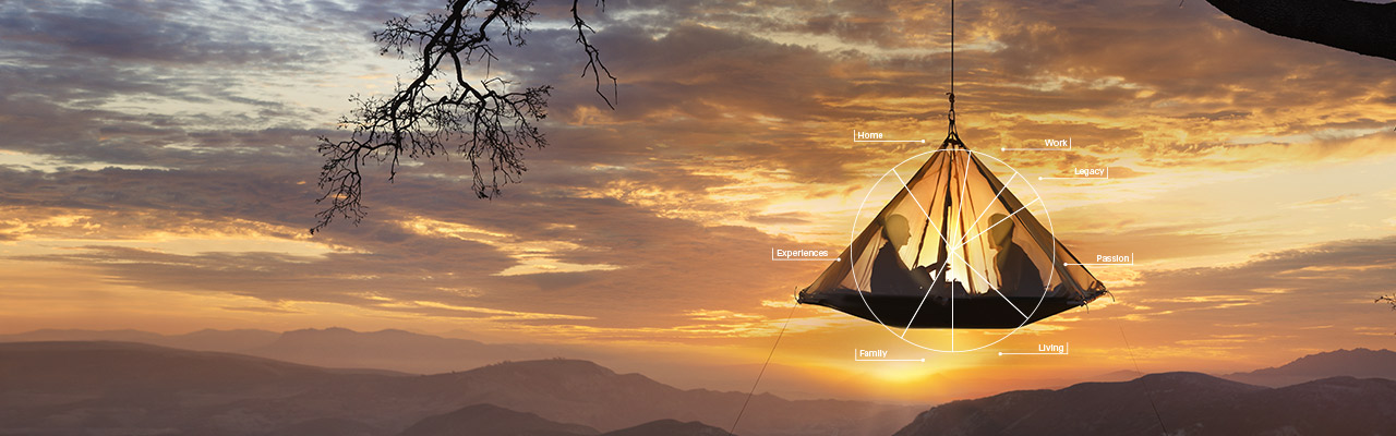 A couples sky camping in the evening; image use for HSBC Sri Lanka Premier.